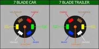 seven wire trailer diagram images seven plug trailer wiring 7 wire trailer plug diagram 7 auto wiring diagram ideas