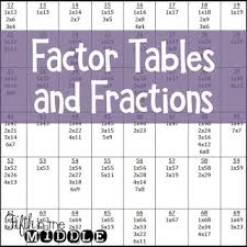 Using A Factor Table For Fractions Fifth In The Middle