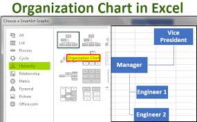 Smartart Powerpoint Organizational Chart Organization Chart In Excel How To Create Organization