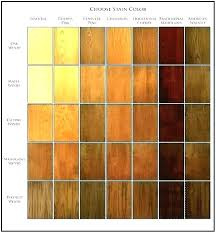 Furniture Stain Colors Chart Wood Stains Chart 1ooo Co