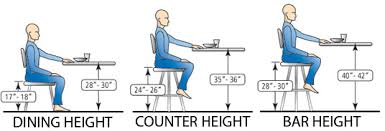 Dining Table Height Home And Interior