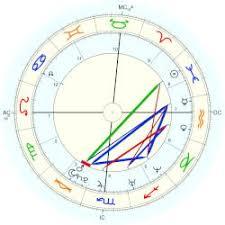 Leonardo Dicaprio Natal Chart Birch Thora Astro Databank