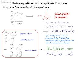 lecture 21 8 electromagnetic wave propagation in free space so again we have a