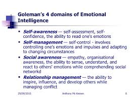 emotional intelligence leadership skills anthony mc keown  8 goleman s 4 s of emotional intelligence