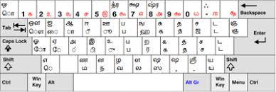 Tamil Phonetic Chart Shree Lipi Hindi Keyboard Chart Www Bedowntowndaytona Com