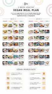 Vegan Meal Plan And Grocery List For Weight Loss 8fit
