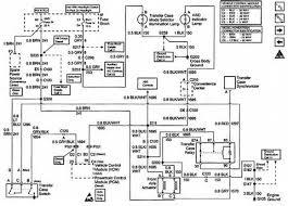 fuse box diagram fiat 500 hyundai tucson fuse box diagram fiat 500 05 silverado remote start wiring diagrams on fuse box diagram fiat 500