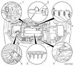 Magnificent onan engine wiring diagram sensors ideas electrical