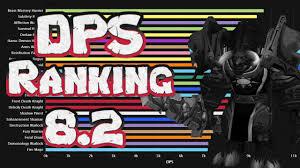 Wow 8 2 Dps Ranking Raid Dungeons Brokken