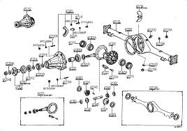wiring diagram for 1981 chevy truck on wiring images free 87 Chevy Truck Wiring Diagram wiring diagram for 1981 chevy truck 16 chevy pickup wiring diagram wiring diagram for 1978 chevy truck 87 chevy truck wiring diagram cruise control