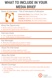 Preparation For Accounts Interview Media Interview Brief Essentials Cision