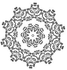 wheel word art ript d writing wheel designs by ript on wheel word art ript 2d writing wheel designs by ript