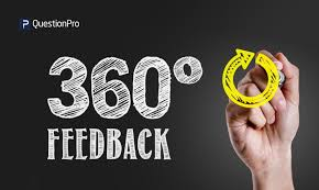 360 Evaluation New 48 Degree Feedback Questions Purpose Advantages And Template