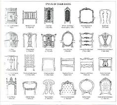kinds of furniture styles. Different Furniture Styles Kinds Of Names Best Antique Glossary P