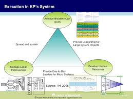 Kaiser Permanentes Large Scale Implementation Of
