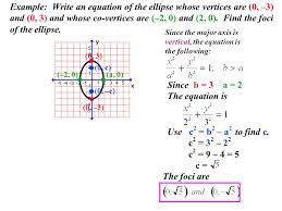 example write an equation of the ellipse whose vertices are 0 3
