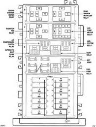 fuse box diagram for a 1998 jeep wrangler fuse box diagram for a 1998 jeep wrangler fuse box diagram lwbekce jpg on fuse box diagram for a 1998 jeep
