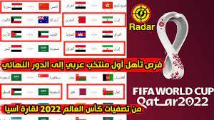 فرص تأهل أول منتخب عربي رسميًا إلى الدور النهائي من تصفيات كأس العالم 2022  لقارة آسيا - YouTube