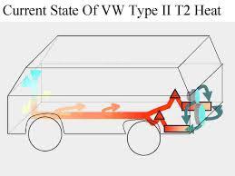 heat rust noise in vw s bus stock sorry heat