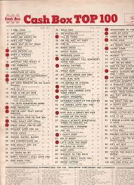 Top 100 American Charts American Metalcraft Bzz95b Rectangular Wire Zorro Baskets