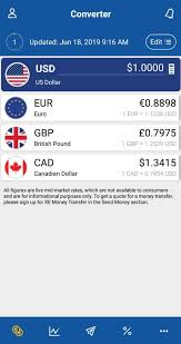 Xe Exchange Rate Chart Xe Currency 5 1 2 Download For Android Apk Free