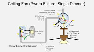 fan wiring diagram simple wiring diagram ceiling fan wiring diagram power into light single dimmer radiator fan diagram ceiling