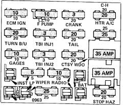 i need fuse box diagram for camaro
