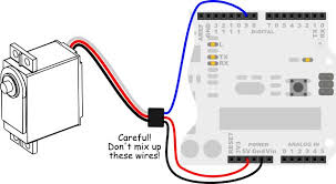 servo wiring diagram servo image wiring diagram micro servo wiring diagram micro home wiring diagrams on servo wiring diagram