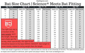 Baseball Bat Fitting Chart New Youth Bat Regulations