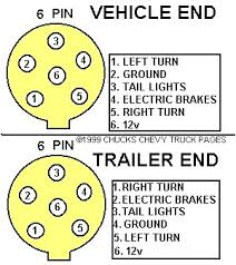 Ford F Trailer Wiring Diagram Michaelhannan Co 2003 • Wiring Diagram besides 9 Pin Vga Cable Wiring Diagram  Schematic Diagram  Electronic besides  in addition Us Seven Prong Trailer Wiring Diagram   Electrical wiring diagrams additionally Trailer Wiring Harness Diagram   Trusted Wiring Diagram together with 7 Pin Rv Wiring Diagram   Page 2   Wiring Diagram And Schematics likewise Trailer Wiring Diagrams7 Pin   Trusted Schematics Diagram in addition  likewise Bmw Wire Harness Diagram   Detailed Schematics Diagram in addition Chevy 7 Pin Wiring Diagram   Wiring Schematics Diagram moreover Chevy 7 Pin Trailer Wiring Diagram   Wiring Solutions. on chevy pin trailer wiring diagram michaelhannan co