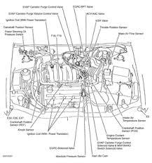 infiniti fx45 engine diagram infiniti wiring diagrams