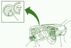 2006 ford taurus 3 0 fuse box 2006 automotive wiring diagrams 2006 pontiac vibe ke fuse box diagram