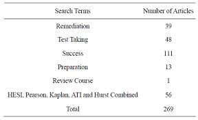opinion essay conclusion checklist