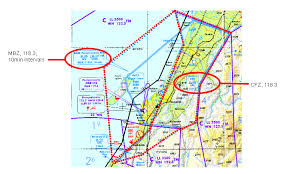 Nz Aeronautical Charts Raanzwiki Tm Newzealandairspaceregulations