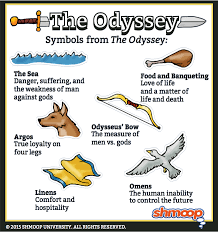 symbol in literature examples the great gatsby theme of religion  argos in the odyssey symbolism imagery allegory
