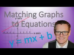 matching graph to equations