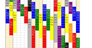 Cam Size Comparison Chart Chart Diagram Climbing