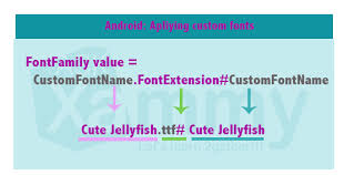 Cute Fonts For Android Adding Custom Fonts In Xamarin Forms Askxammy