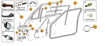 exterior door parts. replacement door parts for cherokee xj exterior r