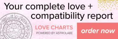 Gemini Love Chart Aries And Gemini Compatibility In Love Sex And Life