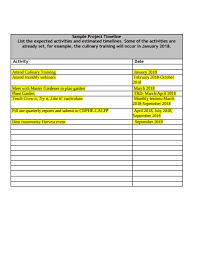 Example Of A Project Timeline 20 Project Timeline Examples Templates Google Docs