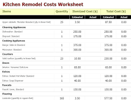 Kitchen Remodeling Cost Estimator Quizoftheday Club