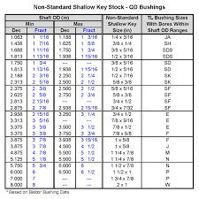 Key Size Chart For Shaft Woodruff Key Size Chart