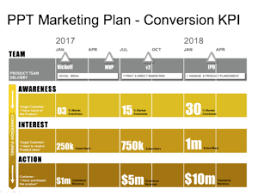 Marketing Plan Powerpoints Keynote Marketing Plan Template Mac Download