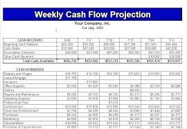 Simple Cash Flows Simple Cash Flow Template Simple Cash Flow Template Simple