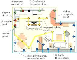 residential oven wiring wiring diagram wiring residential electrical code electric wiring home wiring electrical house wiring codes wiring diagram wiring residential