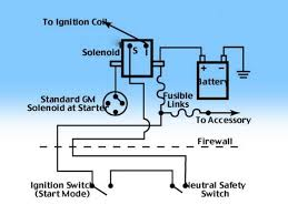 remote ford solenoid for gm no hot start chevy starter wiring diagram [edit] electrical connection diagram