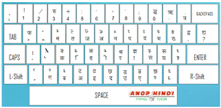 Hindi Keyboard Chart Pdf Hindi Typing Keyboard Kruti Dev Chart Pdf