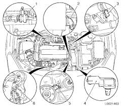 Vauxhall workshop manuals > astra h > j engine and engine astra h 7846 illustration of engine management system astra h engine wiring diagram