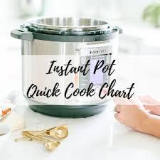 Instant Pot Cooking Times Chart Instant Pot Quick Cook Chart Jenuine Home Instant Pot